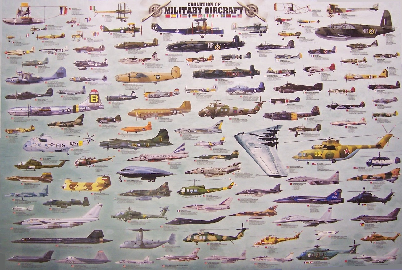 ... of Military Aircraft 2000 piece Jigsaw Puzzle - Worldwide Shipping